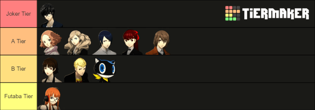 Persona 5 Royal Party Tier List