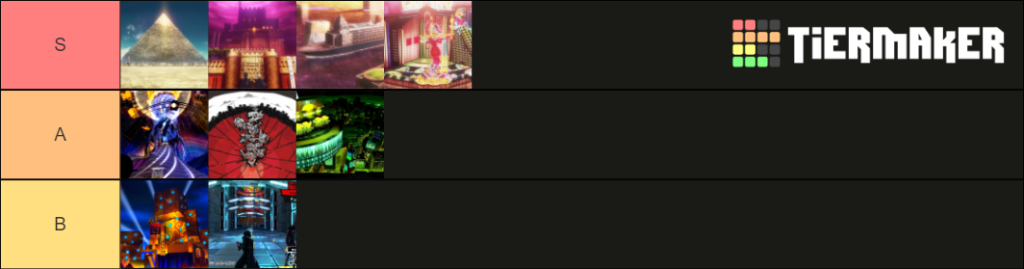 Persona 5 Royal Confidant Tier List