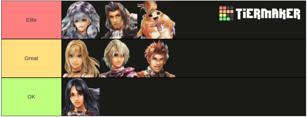 Party Member Tier List, Xenoblade Chronicles Definitive Edition